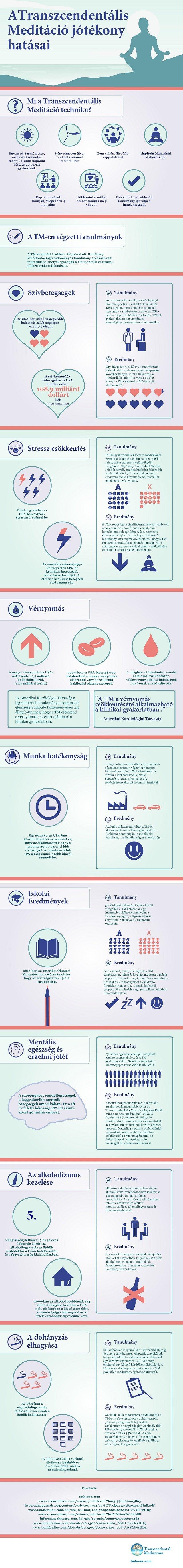 TM_infografika