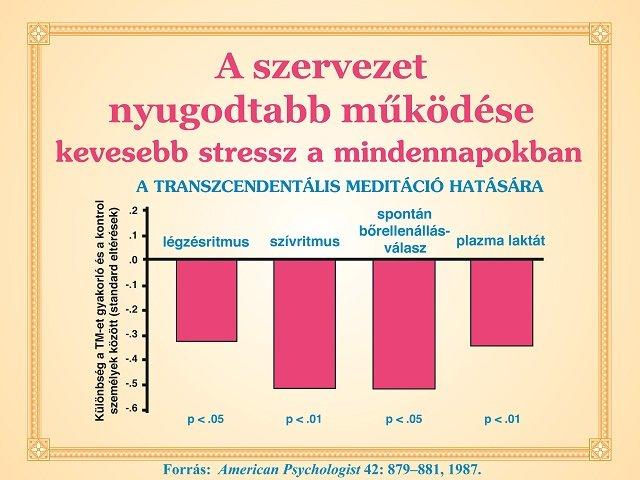 kevesebb_stressz_TM_640